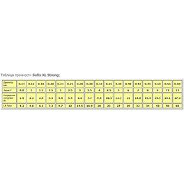 Леска Sufix XL Strong x10 Platinum 100м 0.40мм (DS1XL040011A9X) #2